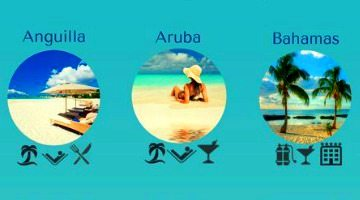 Short Guide to Caribbean Islands and Beaches
